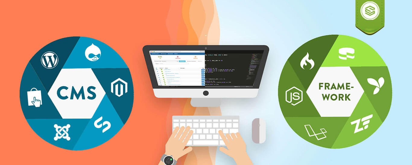 Customized CMS in PHP