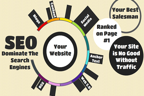 Industry-wise-seo-services